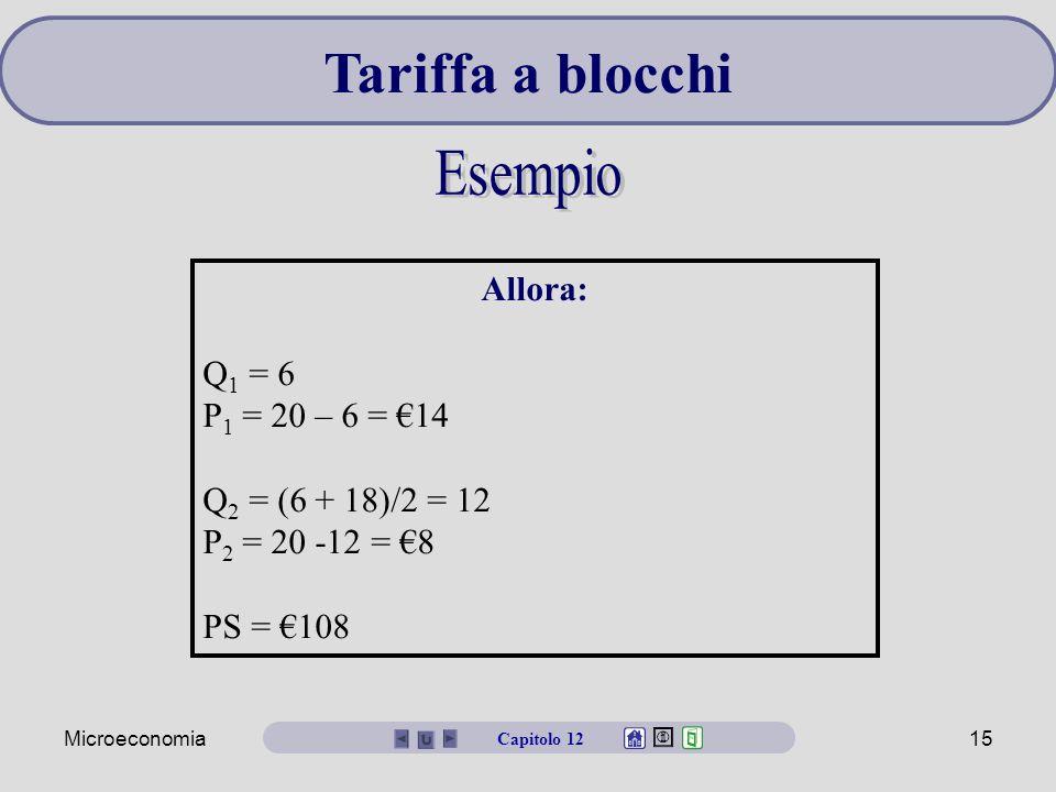 Tariffa a blocchi Esempio Allora: Q1 = 6 P1 = 20 – 6 = €14