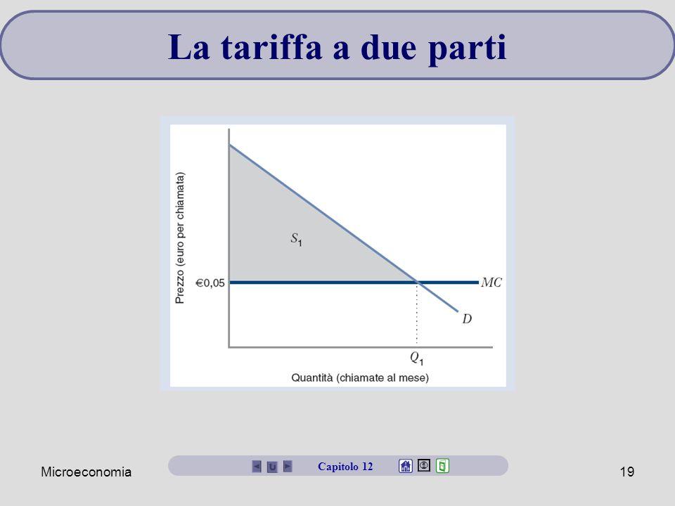 La tariffa a due parti Capitolo 12 Microeconomia