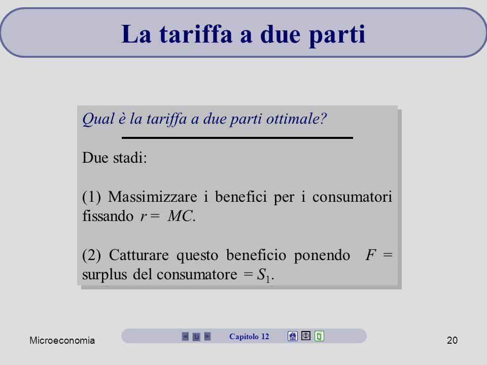 La tariffa a due parti Qual è la tariffa a due parti ottimale