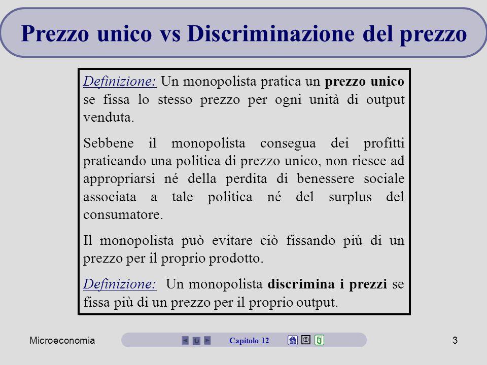 Prezzo unico vs Discriminazione del prezzo