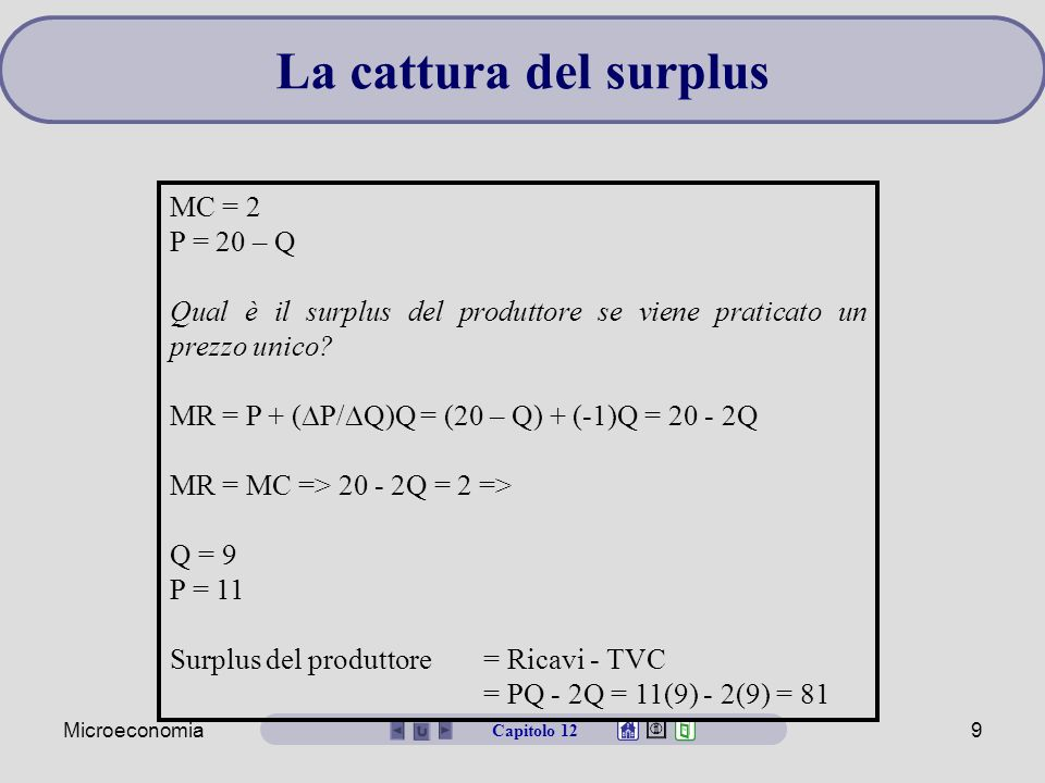 La cattura del surplus MC = 2 P = 20 – Q
