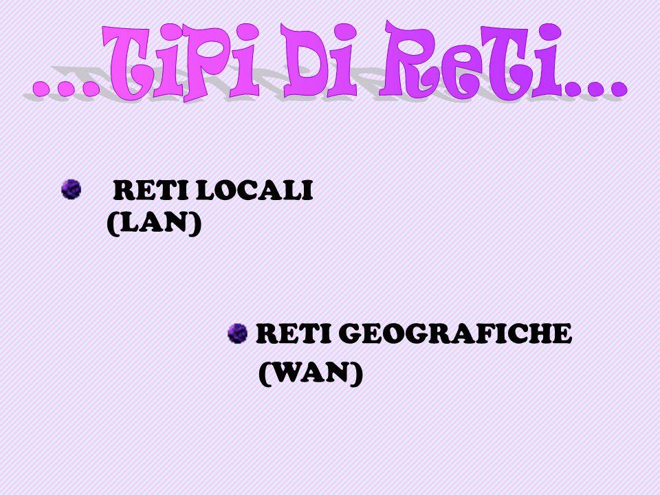 ...TiPi Di ReTi… RETI LOCALI (LAN) RETI GEOGRAFICHE (WAN)