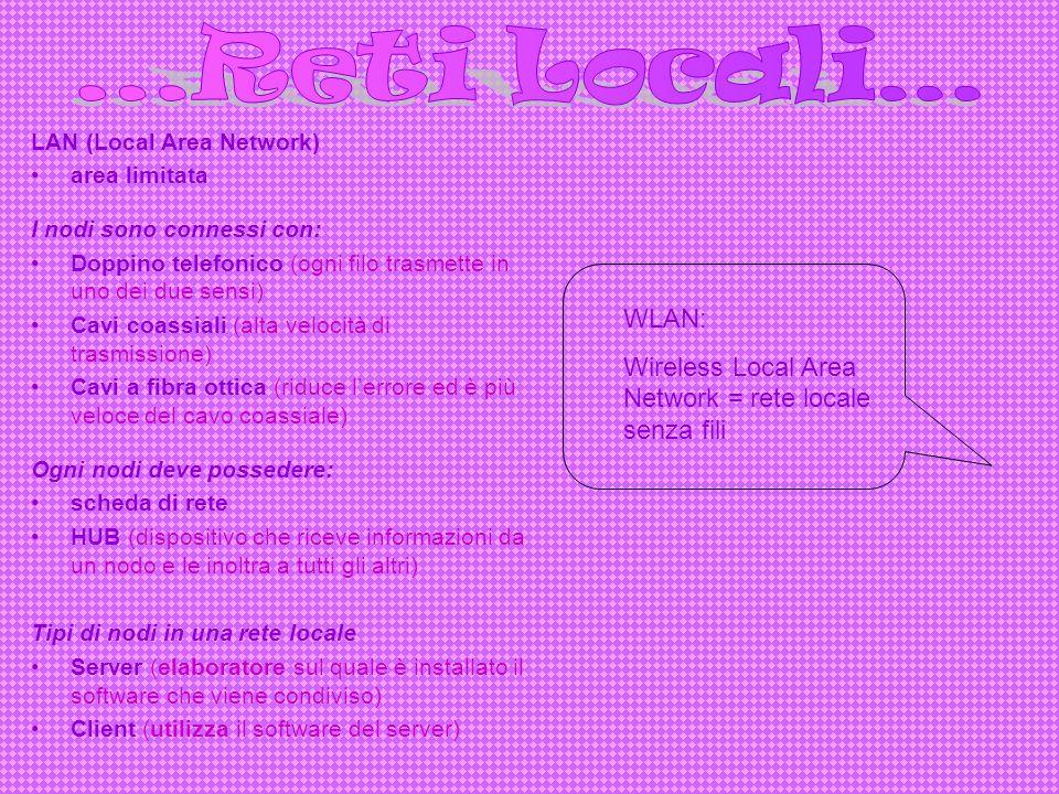 ...Reti Locali… LAN (Local Area Network) area limitata. I nodi sono connessi con: Doppino telefonico (ogni filo trasmette in uno dei due sensi)