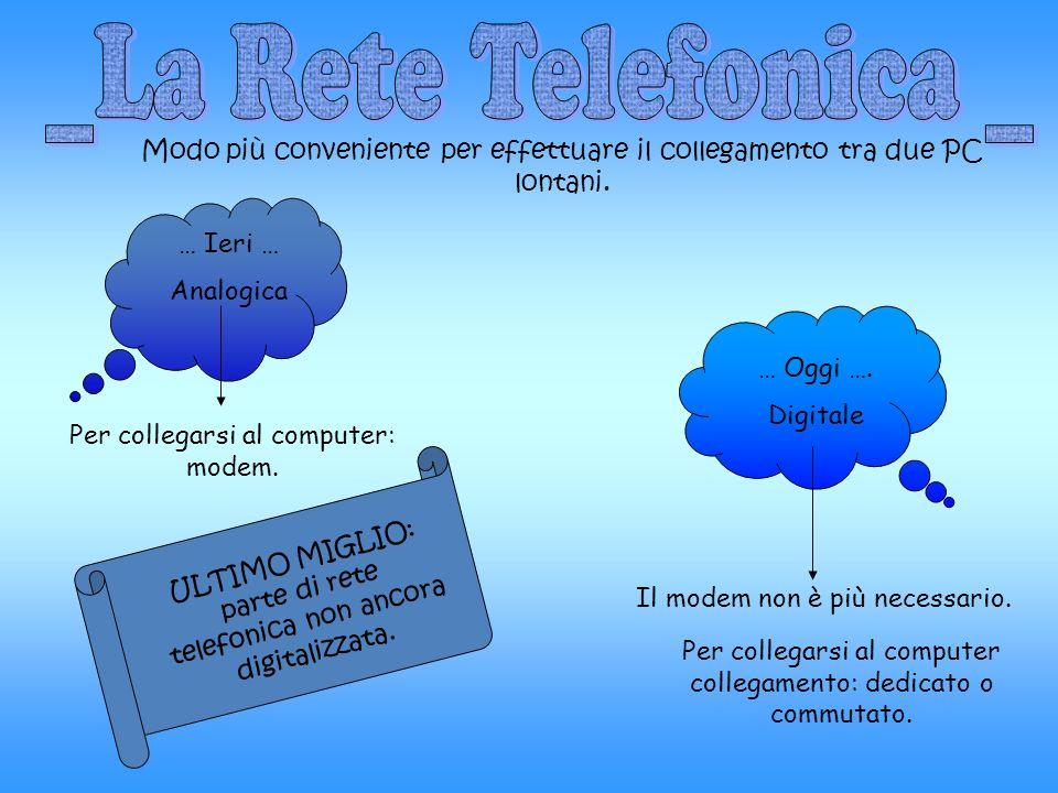 _La Rete Telefonica _ Modo più conveniente per effettuare il collegamento tra due PC lontani. … Ieri …