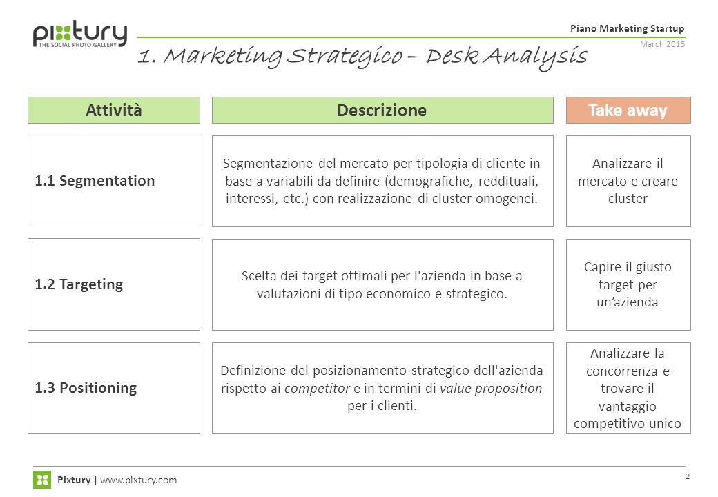 1. Marketing Strategico – Desk Analysis
