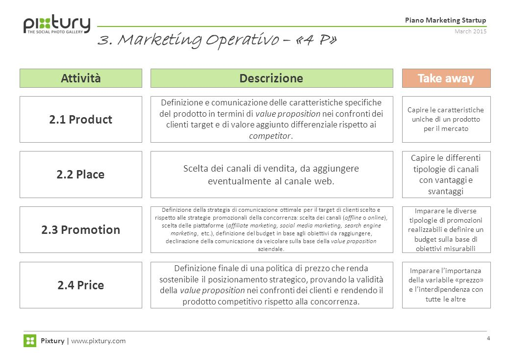 3. Marketing Operativo – «4 P»
