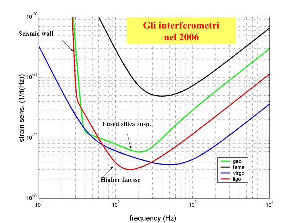Gli interferometri nel 2006
