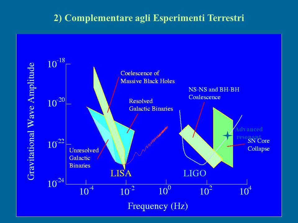 2) Complementare agli Esperimenti Terrestri
