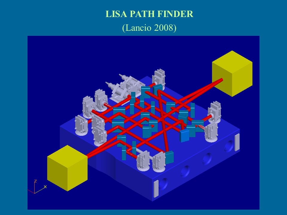 LISA PATH FINDER (Lancio 2008)