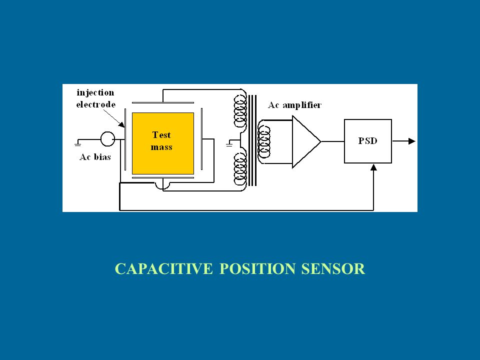 CAPACITIVE POSITION SENSOR