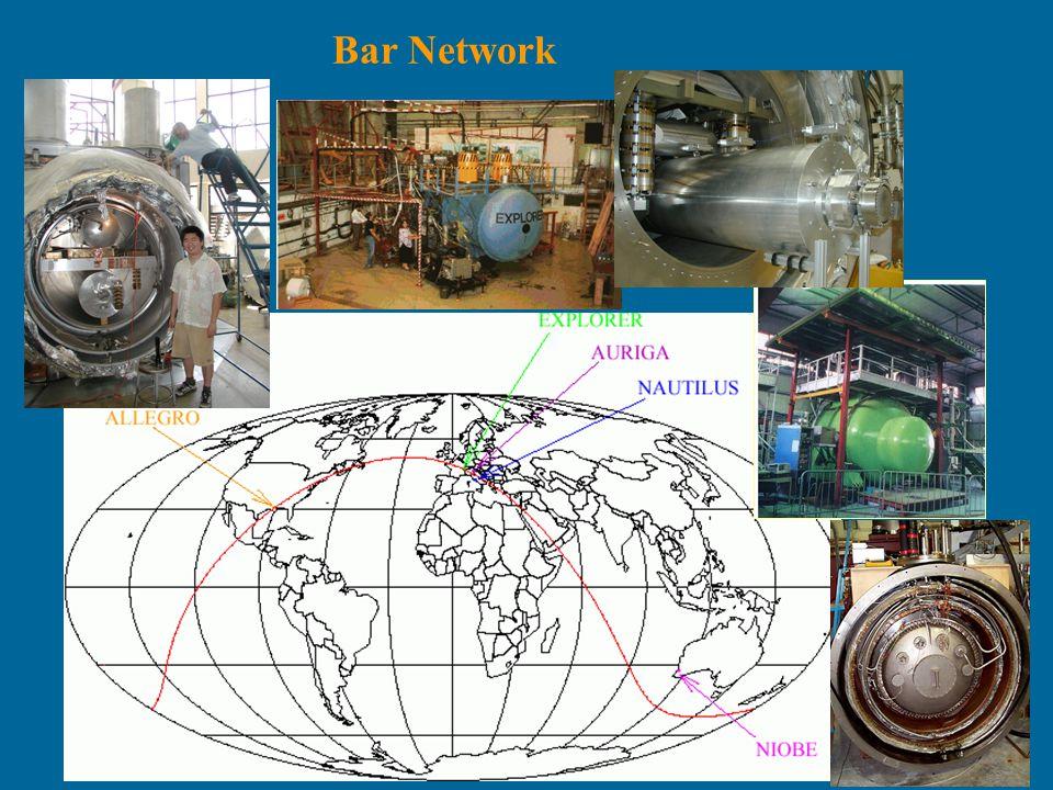 Bar Network