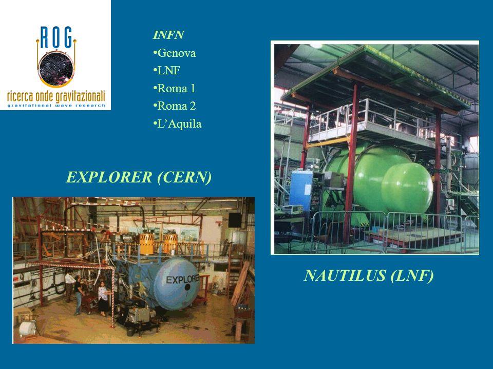 EXPLORER (CERN) NAUTILUS (LNF)