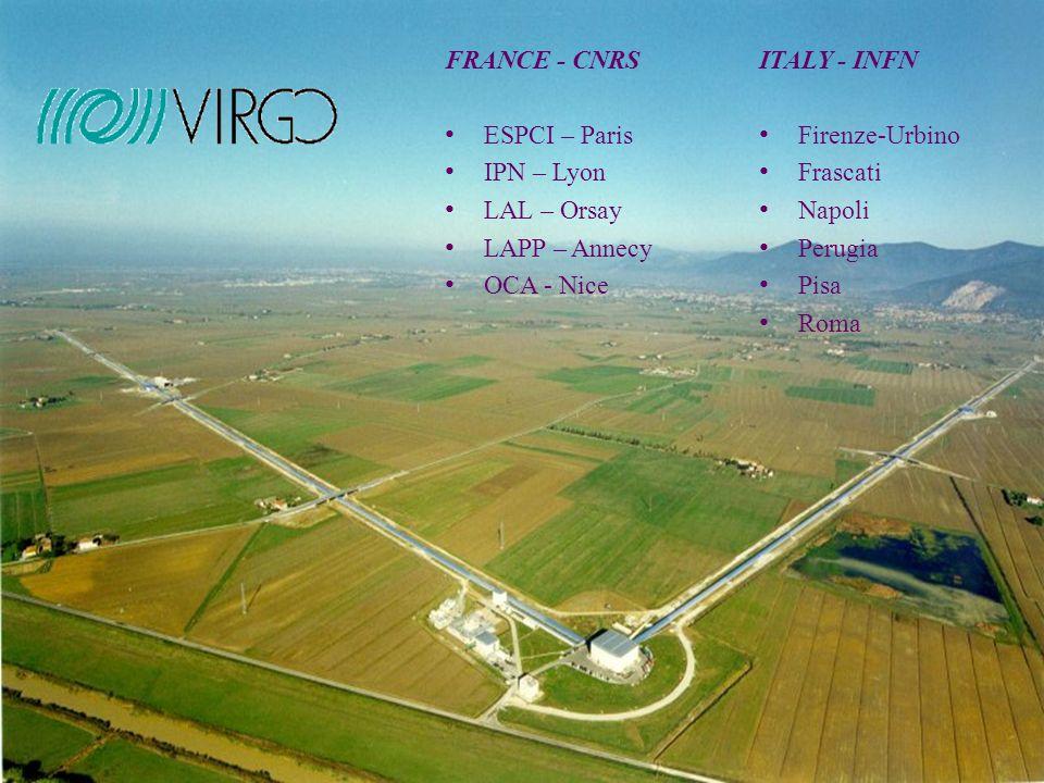 VIRGO FRANCE - CNRS ESPCI – Paris IPN – Lyon LAL – Orsay LAPP – Annecy