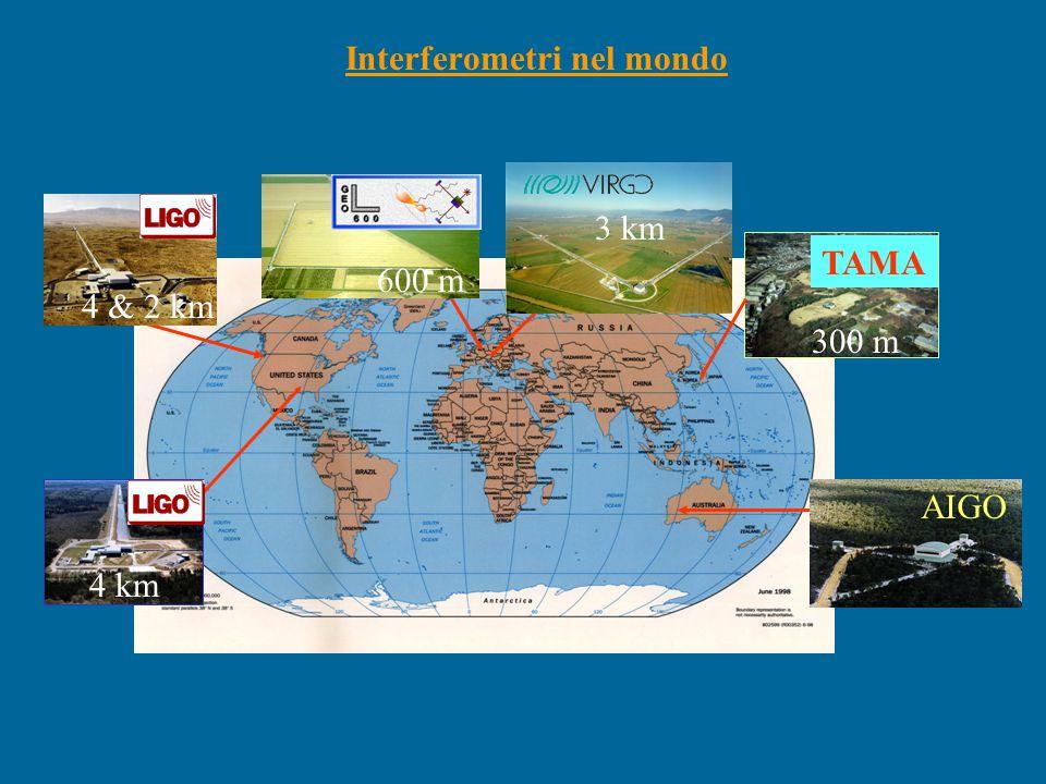 Interferometri nel mondo