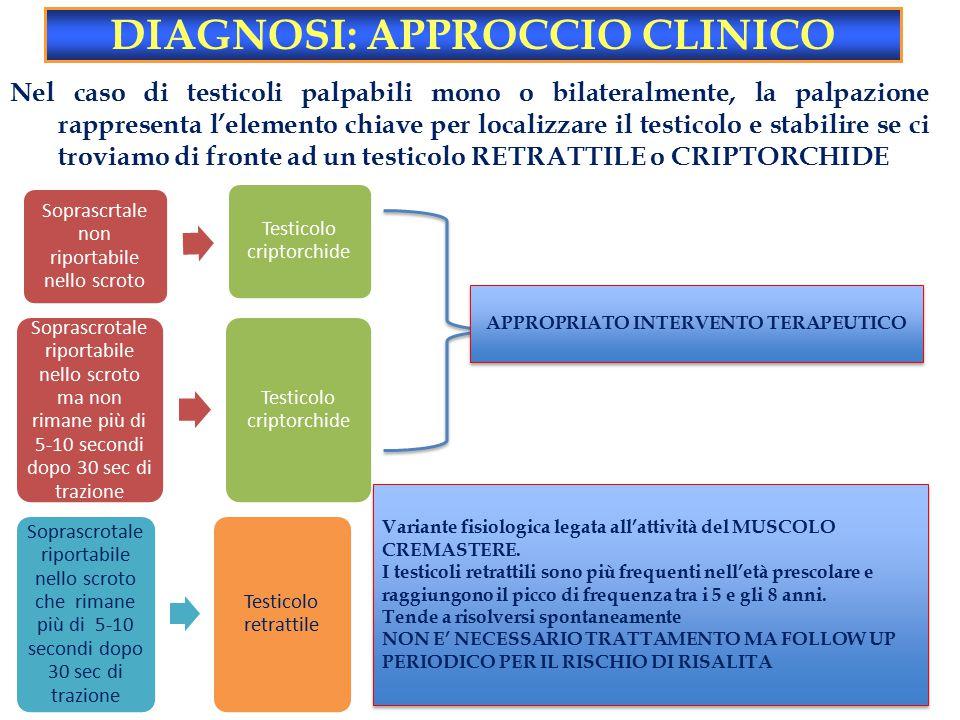 DIAGNOSI: APPROCCIO CLINICO