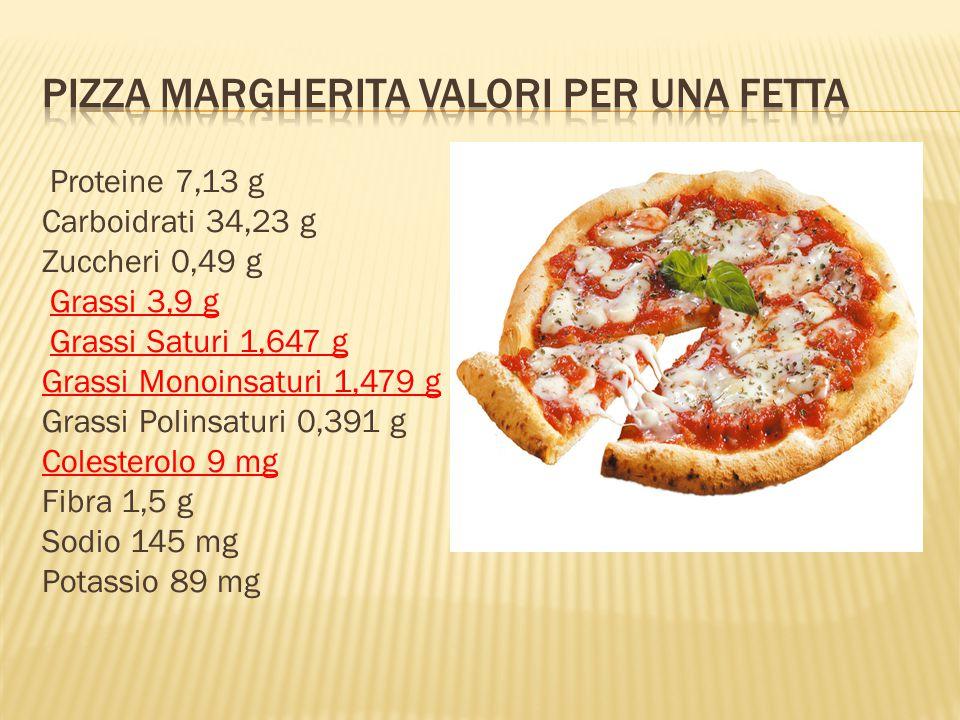 Pizza Margherita Valori per una fetta