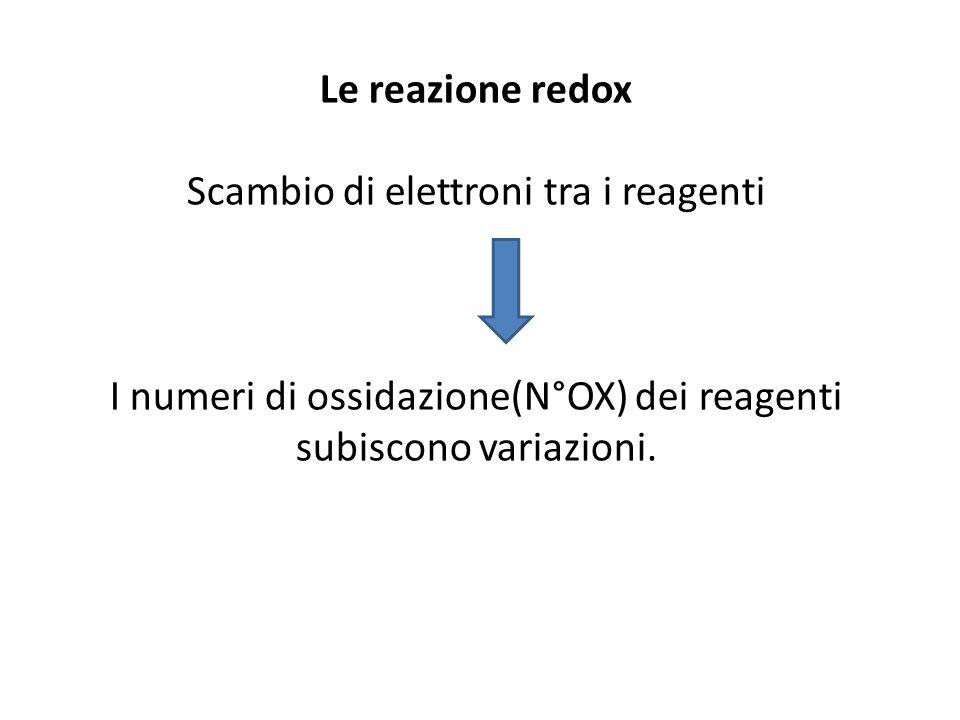 Scambio di elettroni tra i reagenti