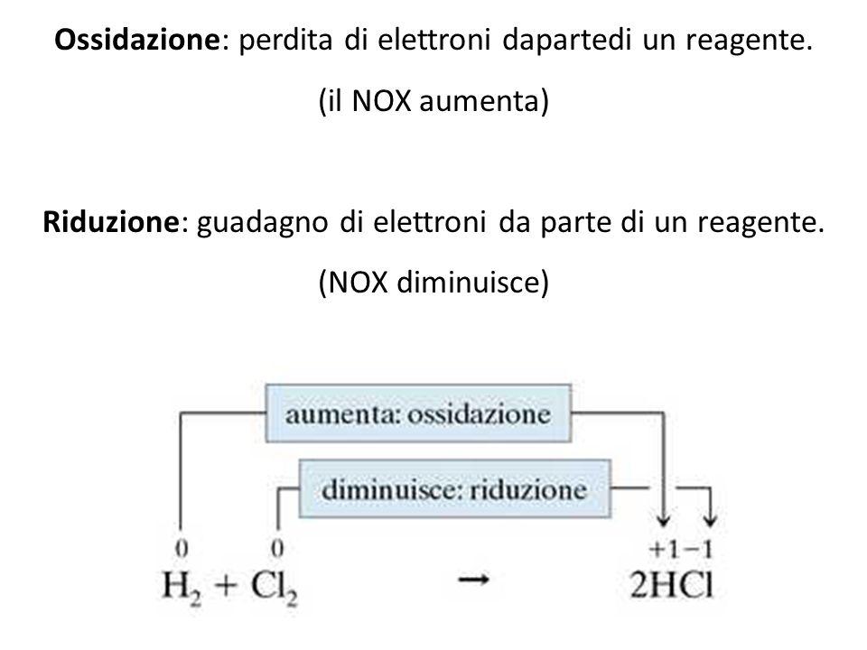 Ossidazione: perdita di elettroni dapartedi un reagente.