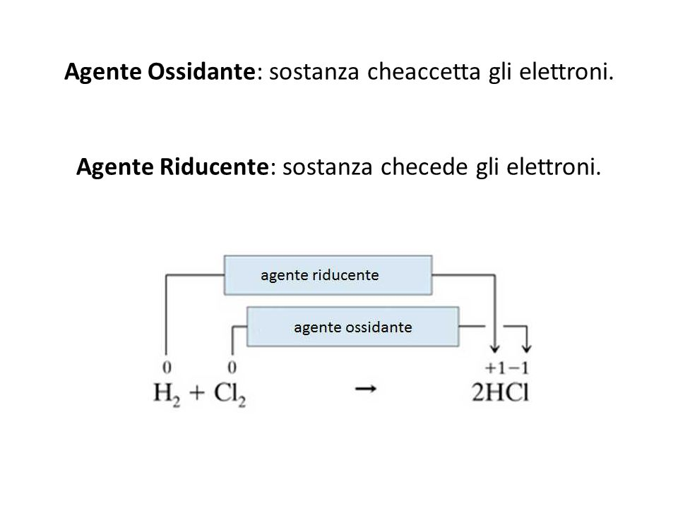 Agente Ossidante: sostanza cheaccetta gli elettroni.