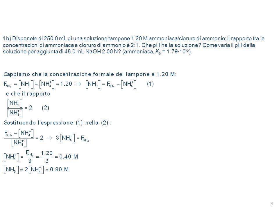 1b) Disponete di 250. 0 mL di una soluzione tampone 1