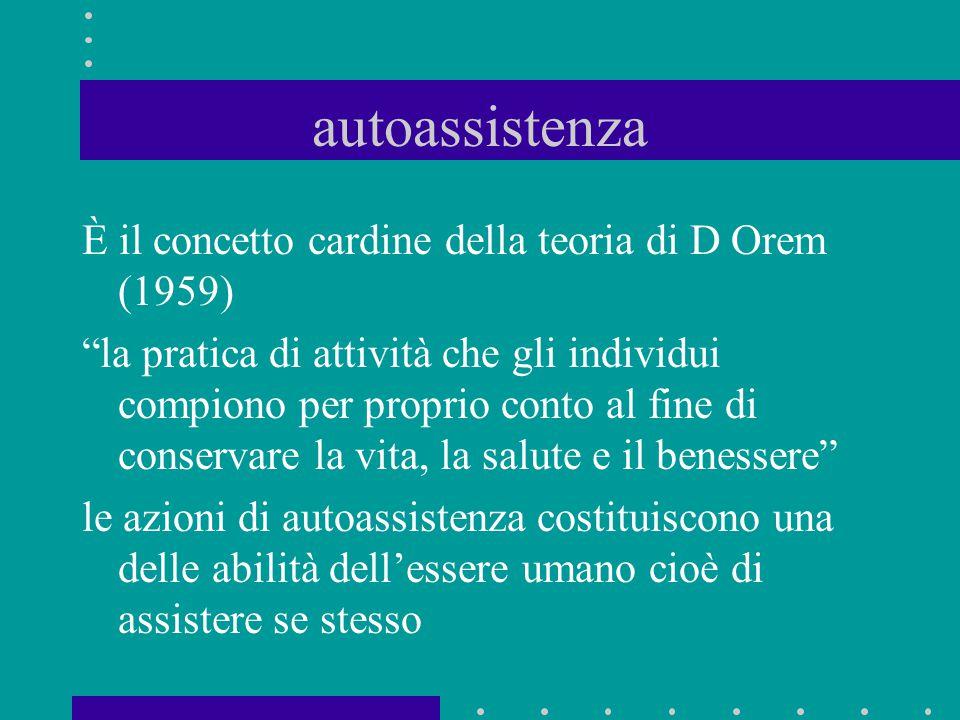 autoassistenza È il concetto cardine della teoria di D Orem (1959)