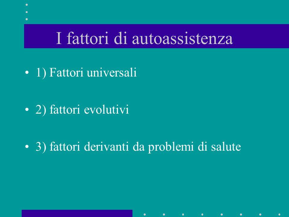 I fattori di autoassistenza