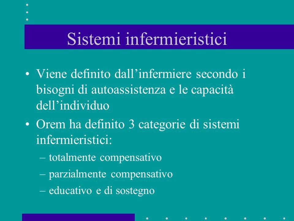 Sistemi infermieristici
