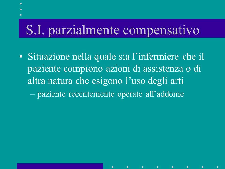S.I. parzialmente compensativo