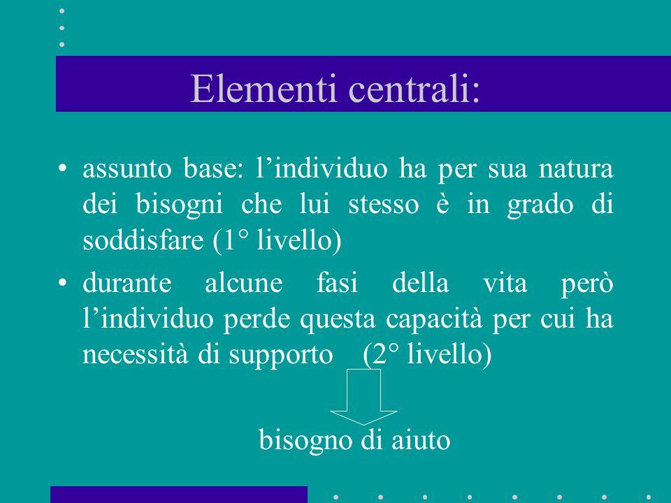 Elementi centrali: assunto base: l'individuo ha per sua natura dei bisogni che lui stesso è in grado di soddisfare (1° livello)