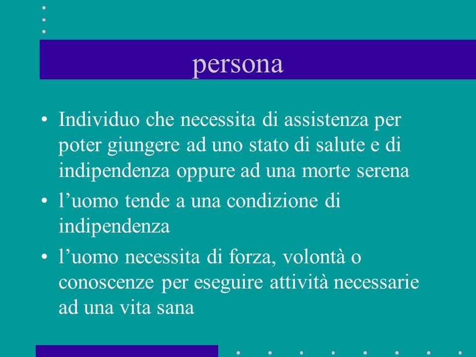 persona Individuo che necessita di assistenza per poter giungere ad uno stato di salute e di indipendenza oppure ad una morte serena.