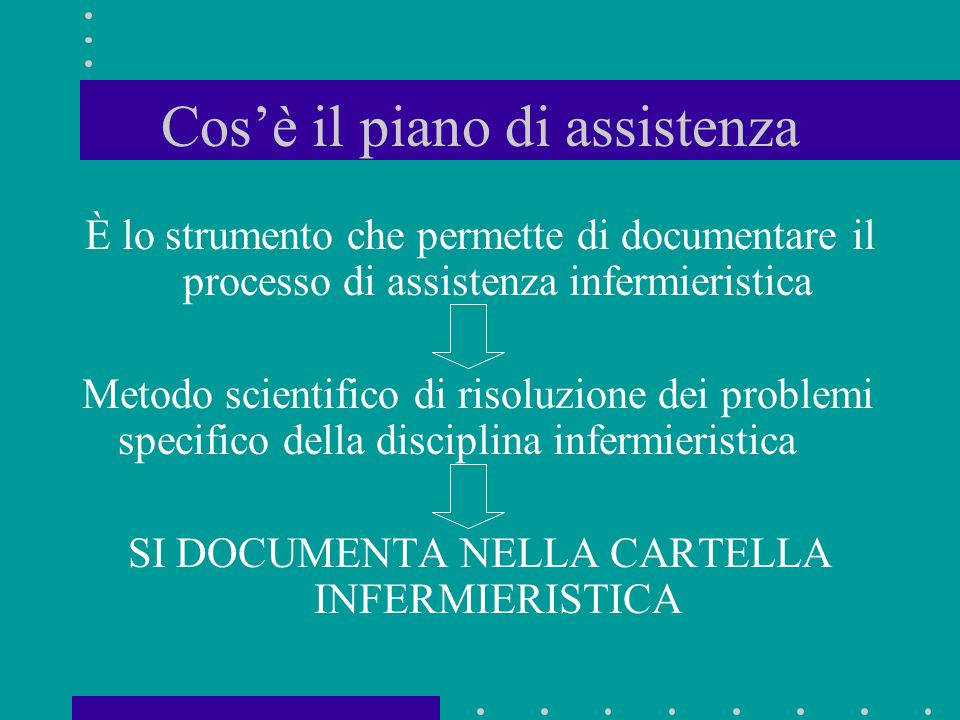 Cos'è il piano di assistenza