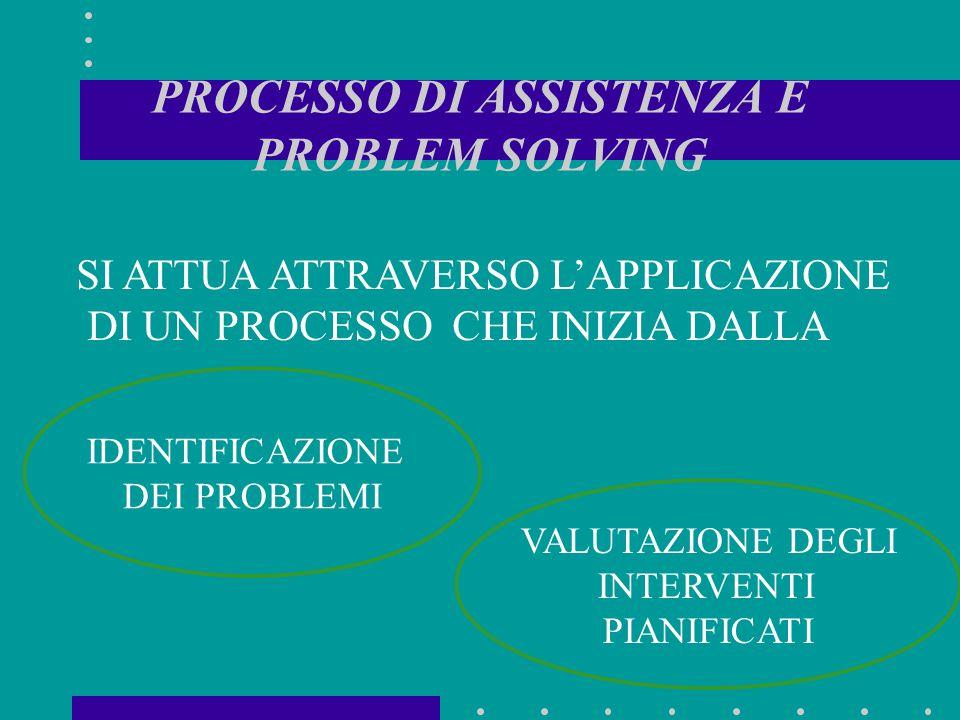 PROCESSO DI ASSISTENZA E PROBLEM SOLVING