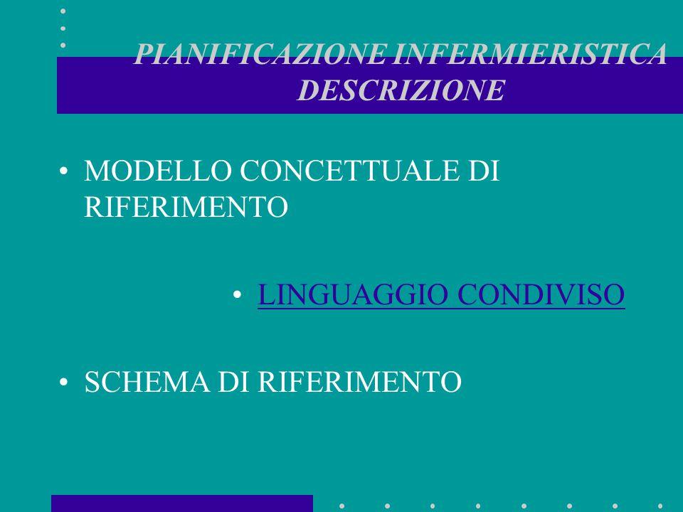 PIANIFICAZIONE INFERMIERISTICA DESCRIZIONE