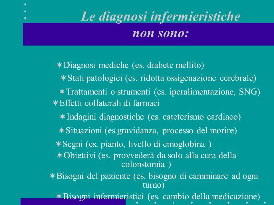 Le diagnosi infermieristiche non sono: