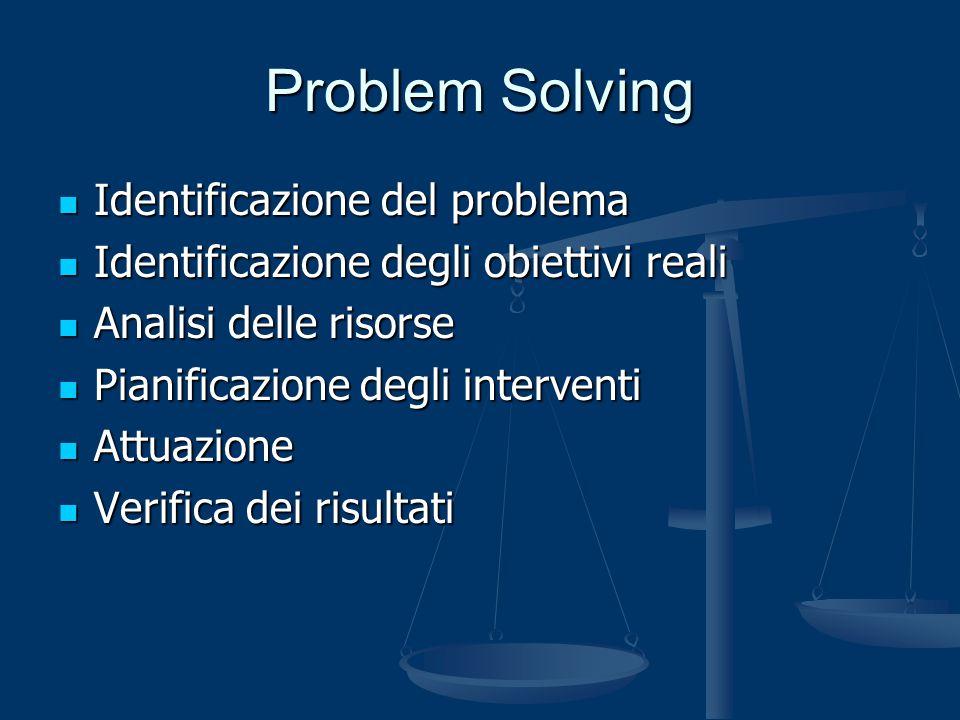 Problem Solving Identificazione del problema
