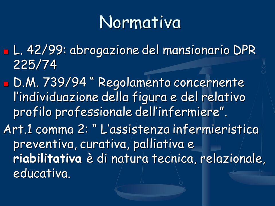 Normativa L. 42/99: abrogazione del mansionario DPR 225/74