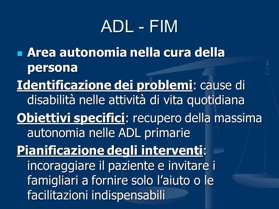 ADL - FIM Area autonomia nella cura della persona