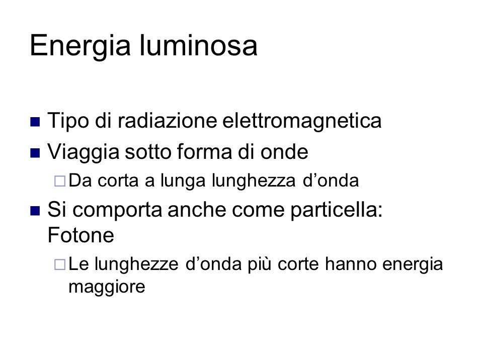 Energia luminosa Tipo di radiazione elettromagnetica