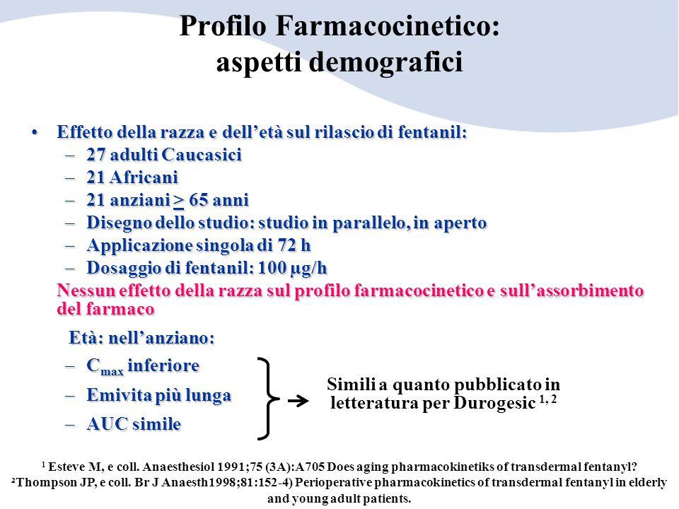 Profilo Farmacocinetico: aspetti demografici