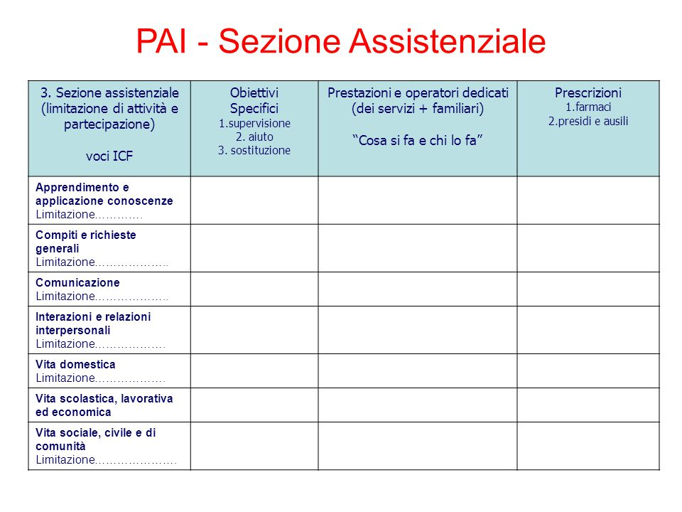 PAI - Sezione Assistenziale