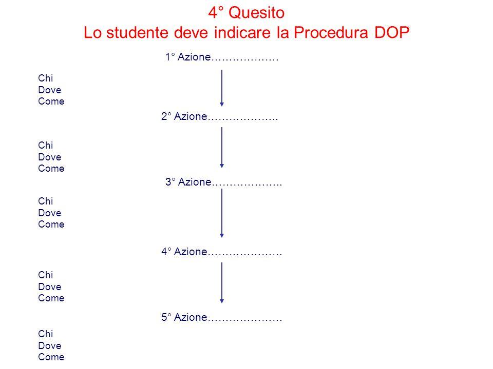 4° Quesito Lo studente deve indicare la Procedura DOP