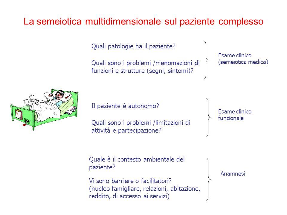 La semeiotica multidimensionale sul paziente complesso