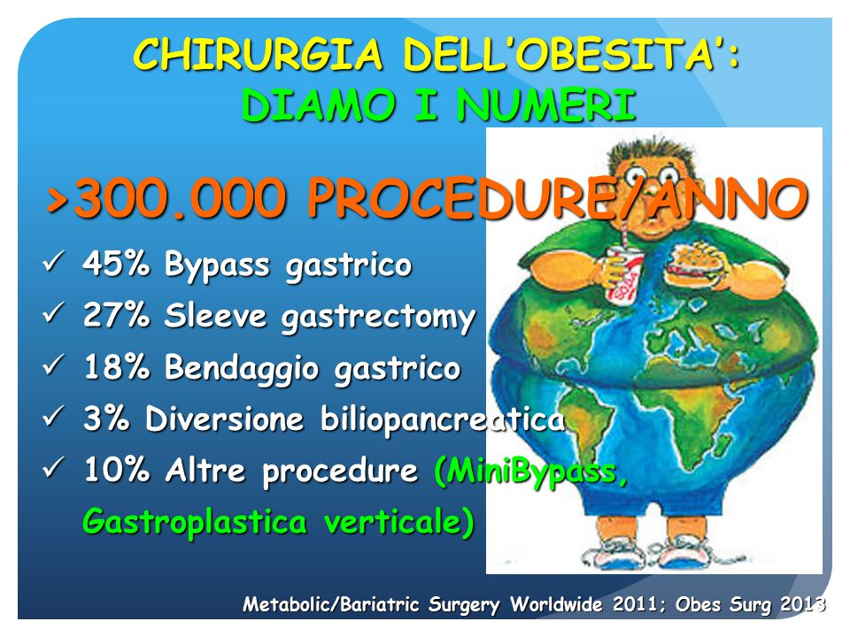 >300.000 PROCEDURE/ANNO CHIRURGIA DELL'OBESITA': DIAMO I NUMERI