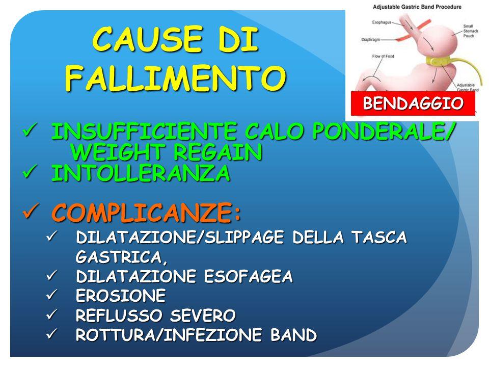 CAUSE DI FALLIMENTO COMPLICANZE: INSUFFICIENTE CALO PONDERALE/