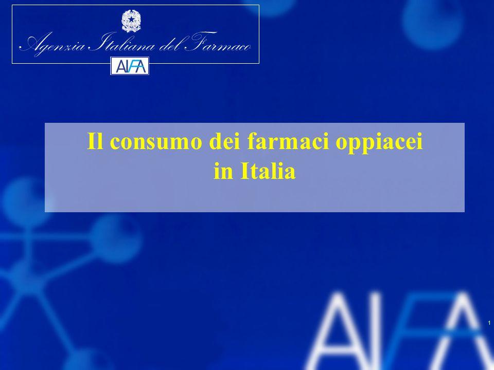 Il consumo dei farmaci oppiacei in Italia