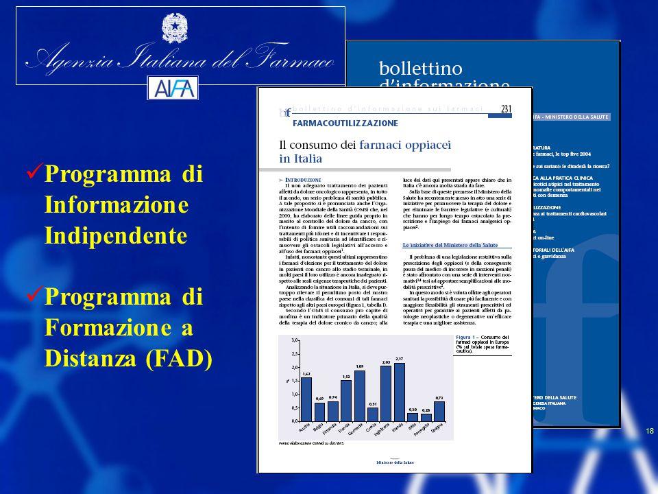 Programma di Informazione Indipendente