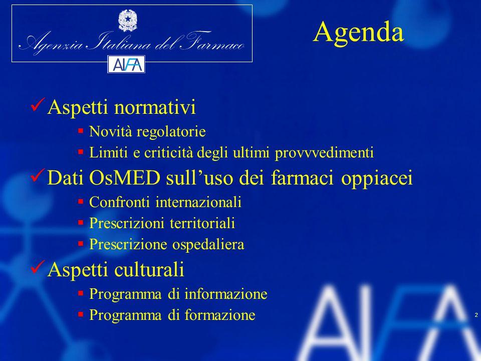 Agenda Aspetti normativi Dati OsMED sull'uso dei farmaci oppiacei