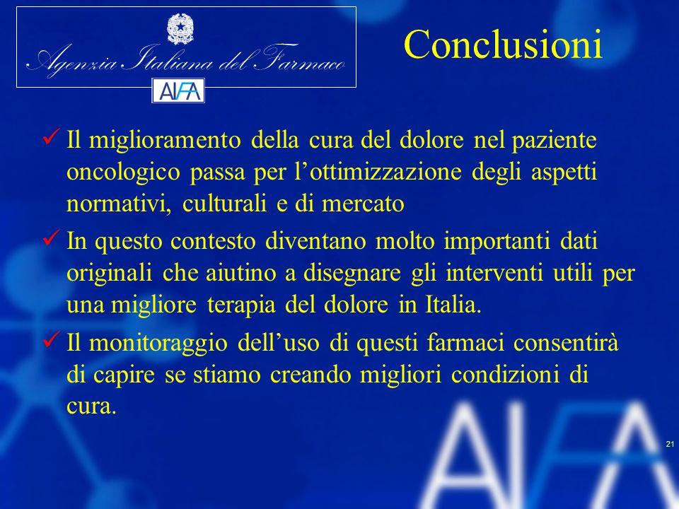 Conclusioni Il miglioramento della cura del dolore nel paziente oncologico passa per l'ottimizzazione degli aspetti normativi, culturali e di mercato.