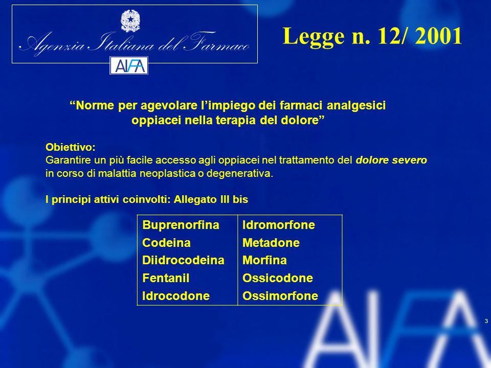 Legge n. 12/ 2001 Norme per agevolare l'impiego dei farmaci analgesici oppiacei nella terapia del dolore