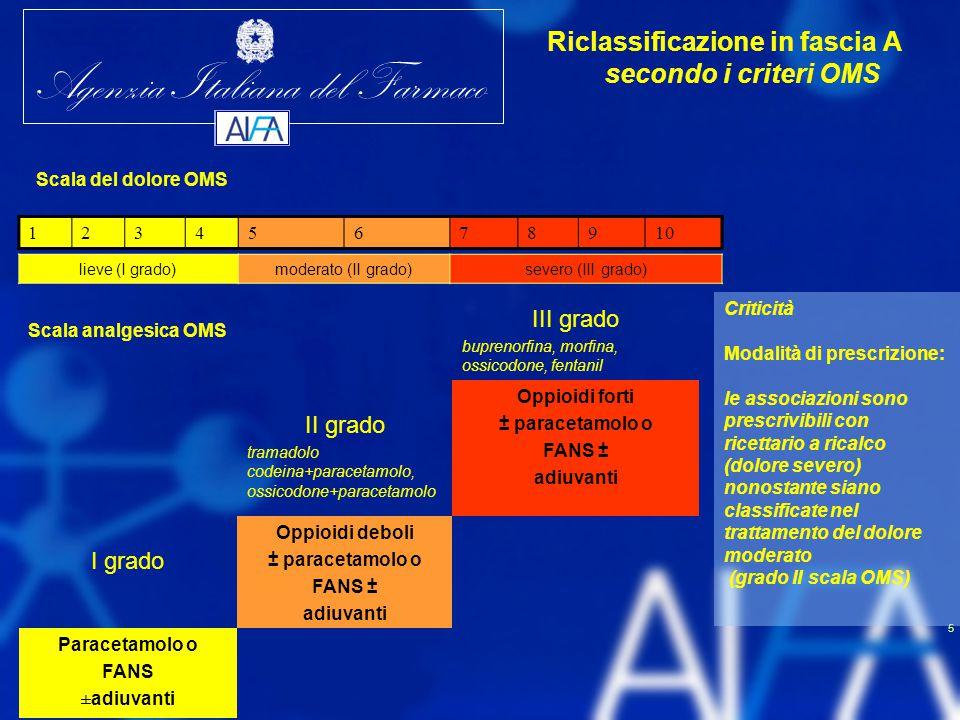 Riclassificazione in fascia A secondo i criteri OMS